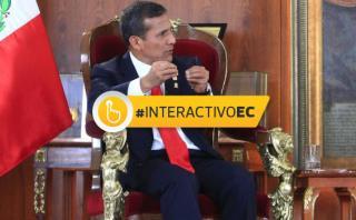 Fue difícil caminar derecho, hitos del gobierno de Humala