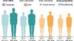 ¿Cuál país de la región tiene a las personas más altas? - Noticias de accidente