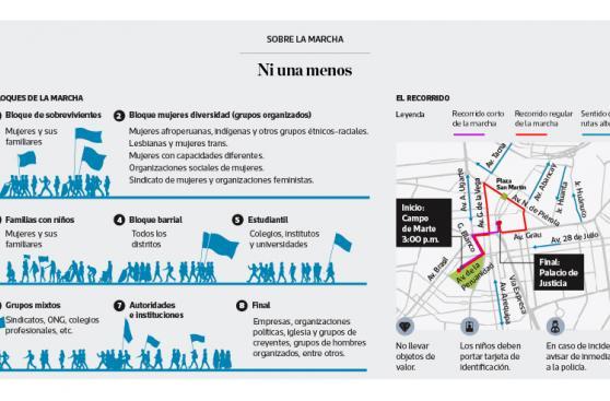 #NiUnaMenos: así será la marcha contra la violencia a la mujer