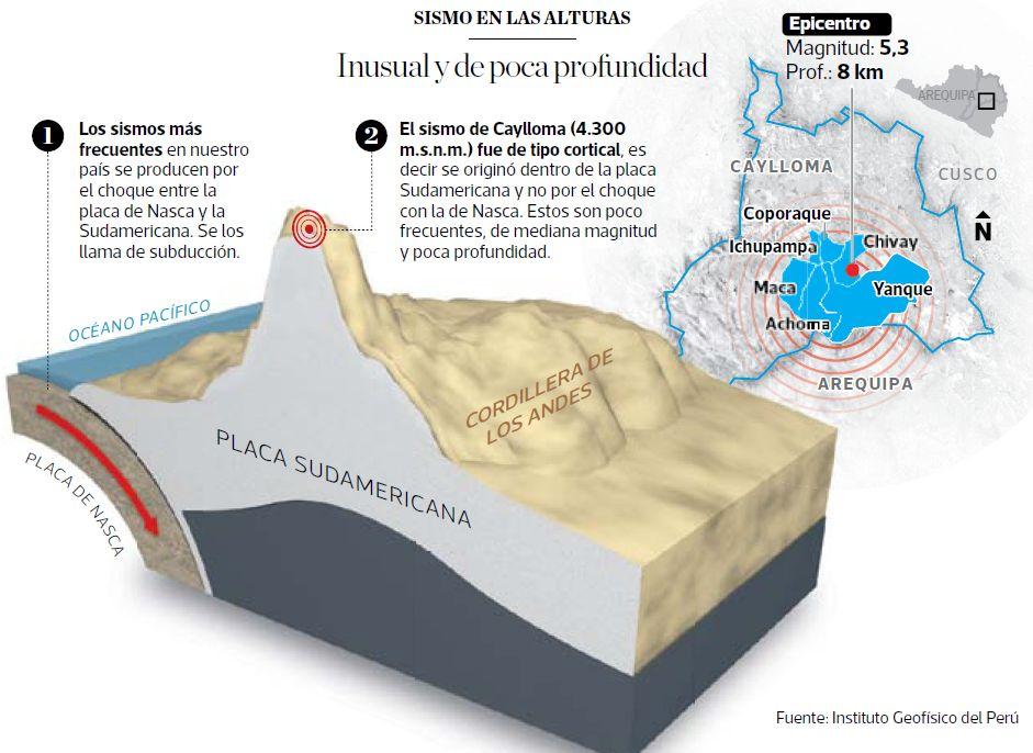 (Carlos Zanabria / El Comercio)