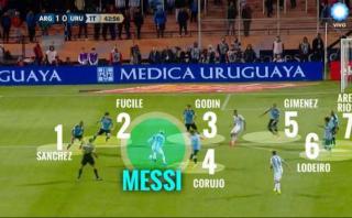 Foto de Messi se vuelve viral por marca de siete uruguayos