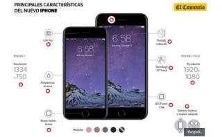 iPhone 7: la radiografía del esperado smartphone de Apple