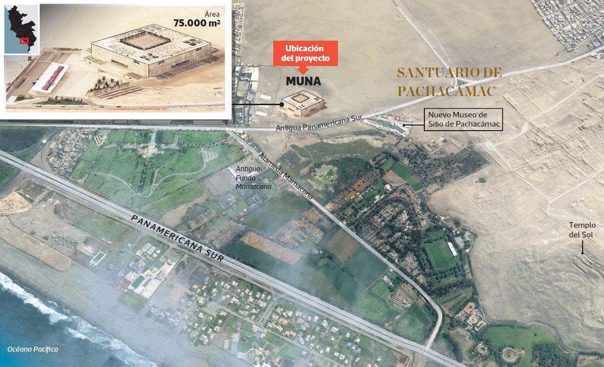 Expertos consultados por El Comercio piden paralizar obras de Museo Nacional de Arqueología. (Alessandro Currarino)