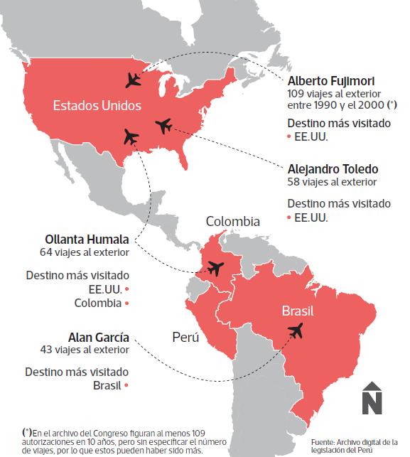 Los Presidentes Viajeros En La Historia Informe Pol Tica Gobierno El Comercio Per