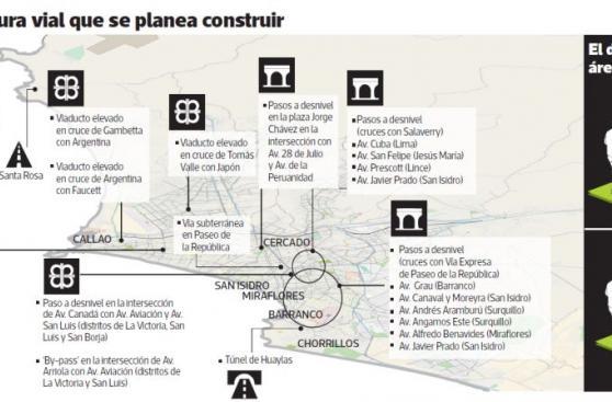 Lima planea 29 proyectos viales pero solo 3 obras para peatones