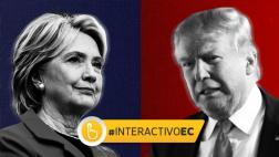 Qué opinan Donald Trump y Hillary Clinton de... [INTERACTIVO]