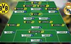 Champions League: ¿así jugarán Borussia Dortmund y Real Madrid?
