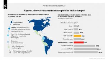 Infografía del día: protección contra el desempleo