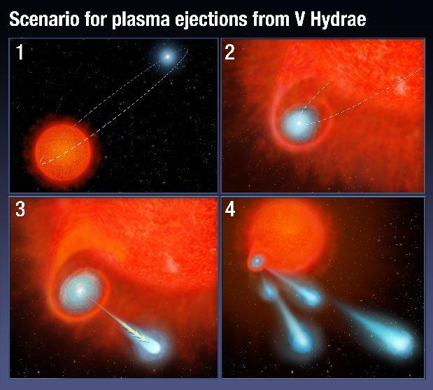 Representación de cómo se forman y se disparan las burbujas de gas. (Foto: NASA, ESA y A. Feild /STScI)