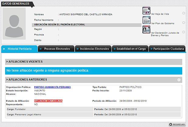Antonio Del Castillo no aparece inscrito en ningún partido político en la actualidad. (Foto: Infogob)