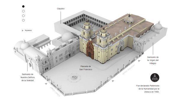 Conoce la Basílica y Convento de San Francisco [INTERACTIVO]