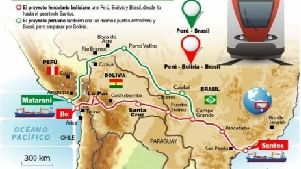 Perú apoya proyecto de tren bioceánico que atraviese Bolivia