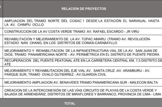 Municipalidad de Lima pedirá préstamo de S/835 millones pero...