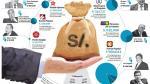 Actuales congresistas aportaron más de S/3'500.000 a la campaña - Noticias de mamani rodriguez