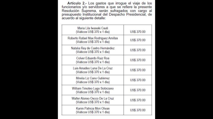 (Captura: Normas Legales / El Peruano)