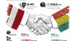 Perú y Bolivia realizan hoy II Gabinete Binacional en Sucre - Noticias de oscar paz