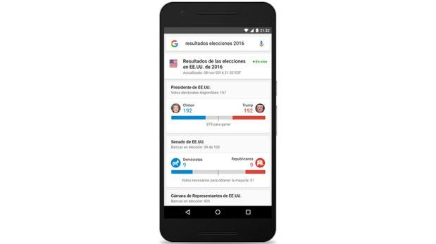 Google informará al mundo sobre la elección en Estados Unidos