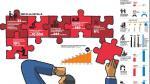 Las seis metas del Gobierno peruano de cara al bicentenario - Noticias de pbi peruano