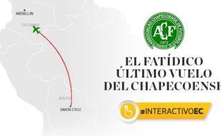 Chapecoense: Las víctimas de la tragedia [INTERACTIVO]