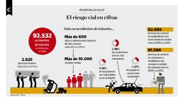 Infografía: las veces en las que Fujimori ingresó a la clínica