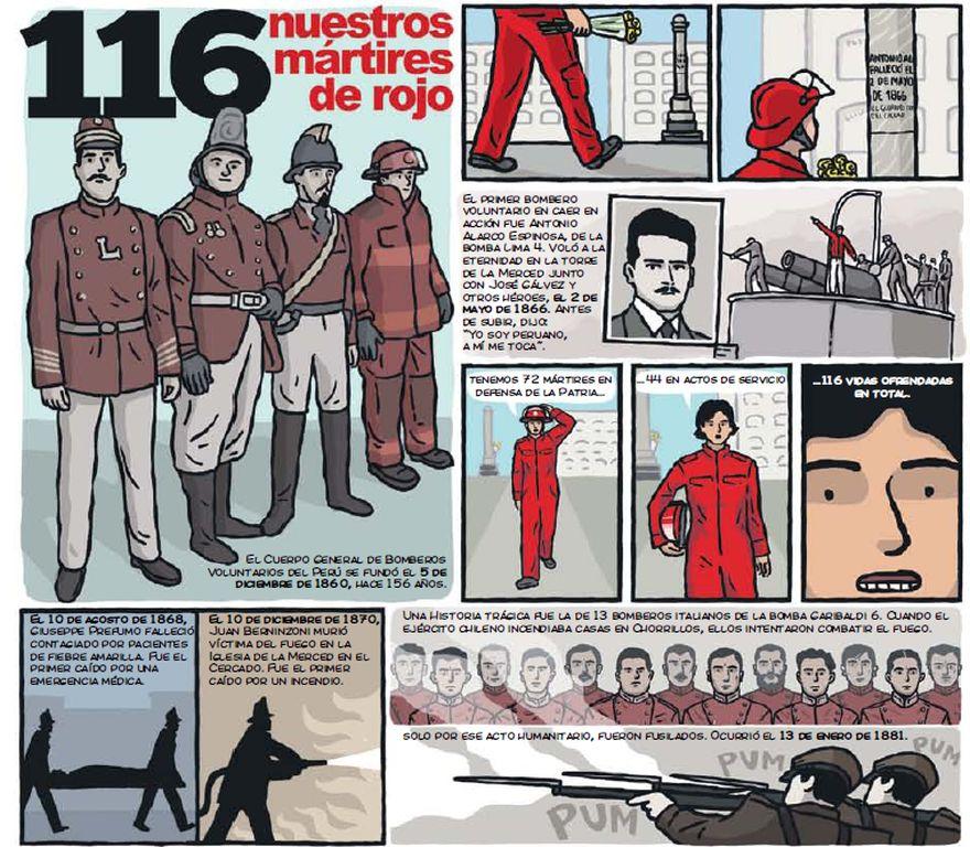 Una tragedia similar no ocurría desde el 14 de febrero de 1931, cuando cinco bomberos fallecieron por derrumbes ocurridos durante un incendio en la calle Plumereros (hoy la cuarta cuadra de jirón Camaná). (El Comercio)