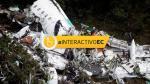 Las tragedias aéreas que enlutaron el 2016 [INTERACTIVO] - Noticias de india islamabad