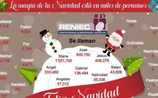 Brindis, Trineo, Guirnalda y Regalo: nombres curiosos navideños