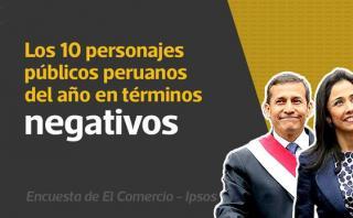 Heredia y Humala lideran encuesta de personajes negativos 2016