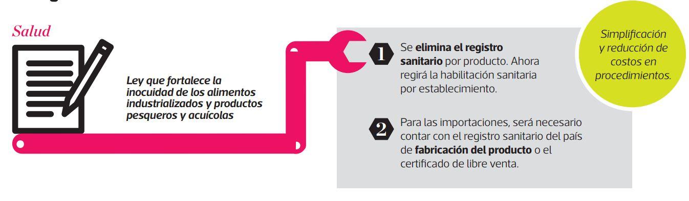En salud, se promulgó ley que fortalece la  inocuidad de los alimentos industrializados y productos pesqueros y acuícolas. (Infografía: El Comercio)