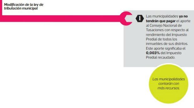 Vivienda y Saneamiento. (Infografía: El Comercio)