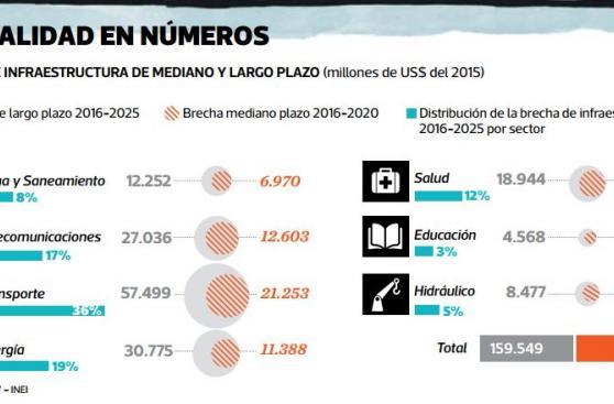 Los grandes retos de la economía peruana para el 2017