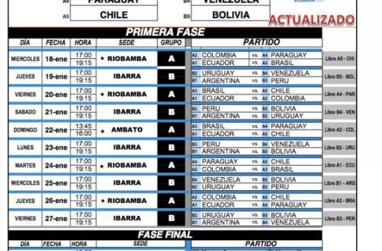 Sudamericano Sub 20: mira el fixture del campeonato en Ecuador