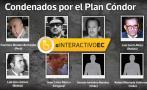 Plan Cóndor: Francisco Morales Bermúdez y los otros condenados