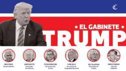 ¿Quién es quién en el gabinete de Donald Trump? [INTERACTIVO]