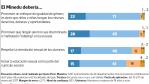 Mayoría de peruanos aprueba enfoque de igualdad de género - Noticias de maltrato a la mujer