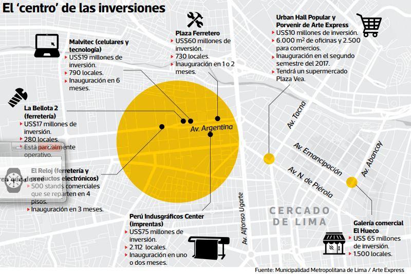 [Foto] Galerías del Cercado de Lima mueven unos S/21.600 mlls. al año