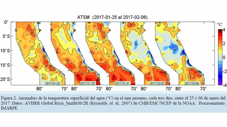 Temperatura superficial del mar peruano. (Foto: Imarpe)