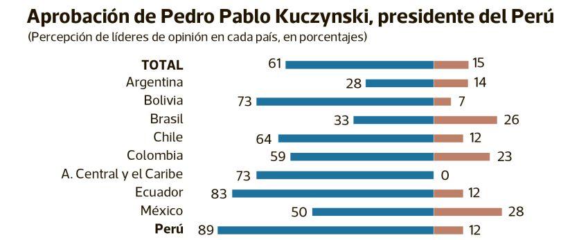 (Ipsos Public Affairs)
