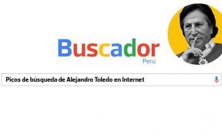 Alejandro Toledo: hitos en Internet por problemas y escándalos