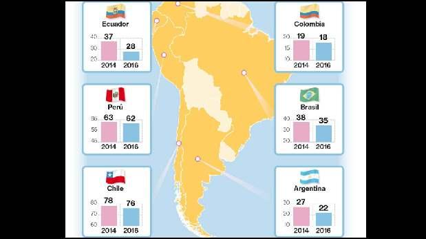Fuente: Diario Pulso de Chile.