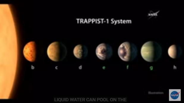 NASA: hallan sistema solar con 7 planetas como la Tierra [VIVO]