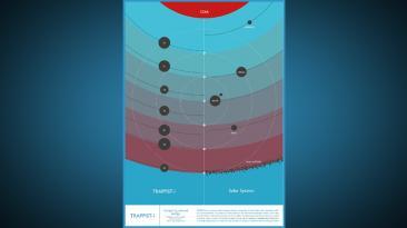 Pósters revelan más datos sobre el nuevo sistema estelar