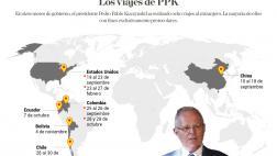 ¿A qué países ha viajado PPK como presidente?