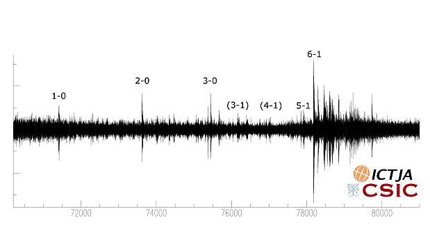La 'actividad sísmica' provocada por los goles del FC Barcelona, según el sismograma registrado pro el investigador Jordi Díaz. (Foto: CSIC)