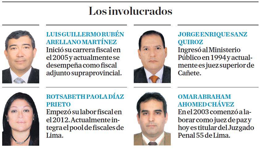 La fiscalía inicia nuevas acciones contra el brazo legal de la red de Rodolfo Orellana. (Archivo El Comercio)