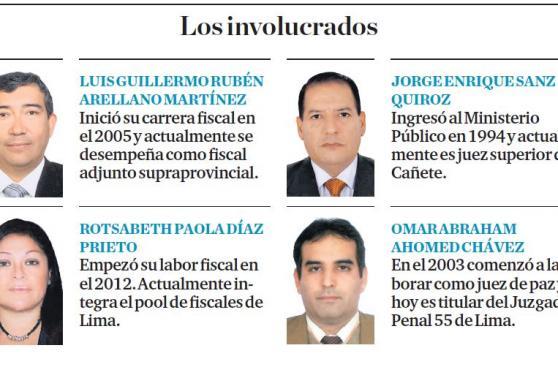 Acciones penales contra magistrados por nexos con Orellana