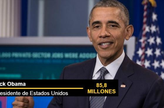 Los diez líderes del mundo con más seguidores en Twitter