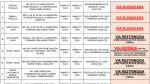 Conoce las vías bloqueadas y restringidas en Lima y provincias - Noticias de coes