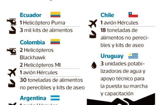 Conozca qué países están brindando ayuda humanitaria al Perú