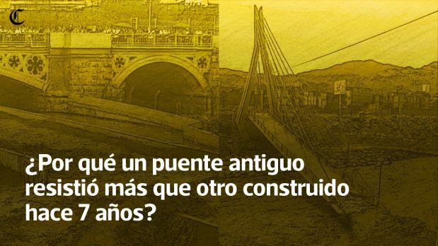 Balta vs. Solidaridad: ¿qué determina la duración de puentes?